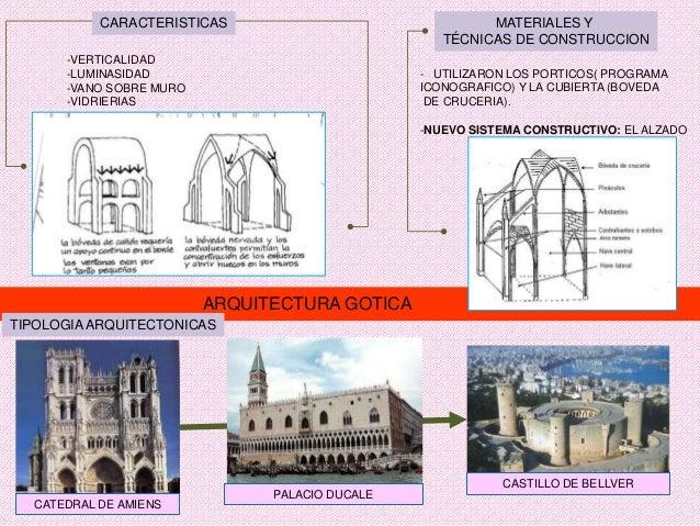Historia de la arquitectura - Vano arquitectura ...