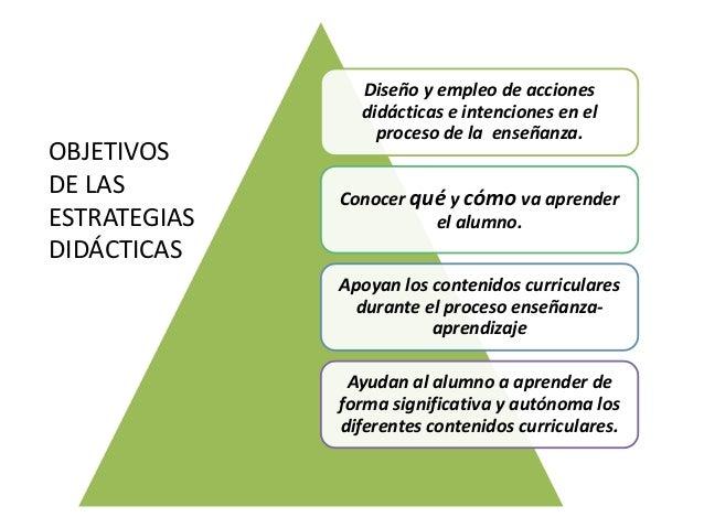 Estrategias Didacticas De La Educacion Basica