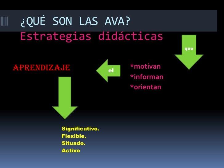 ¿QUÉ SON LAS AVA?Estrategias didácticas<br />que<br />el<br />APRENDIZAJE<br />*motivan<br />*informan<br />*orientan<br /...