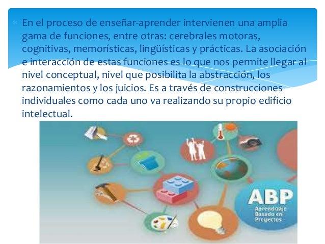  En el proceso de enseñar-aprender intervienen una amplia gama de funciones, entre otras: cerebrales motoras, cognitivas,...