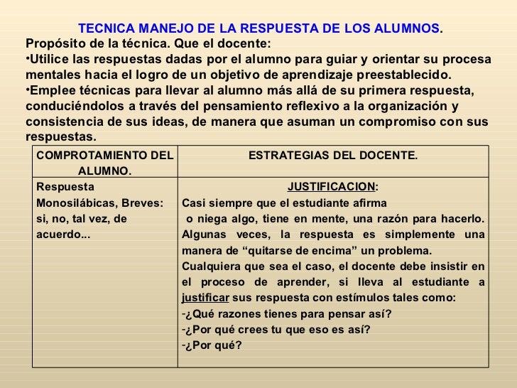 TECNICA MANEJO DE LA RESPUESTA DE LOS ALUMNOS.Propósito de la técnica. Que el docente:•Utilice las respuestas dadas por el...