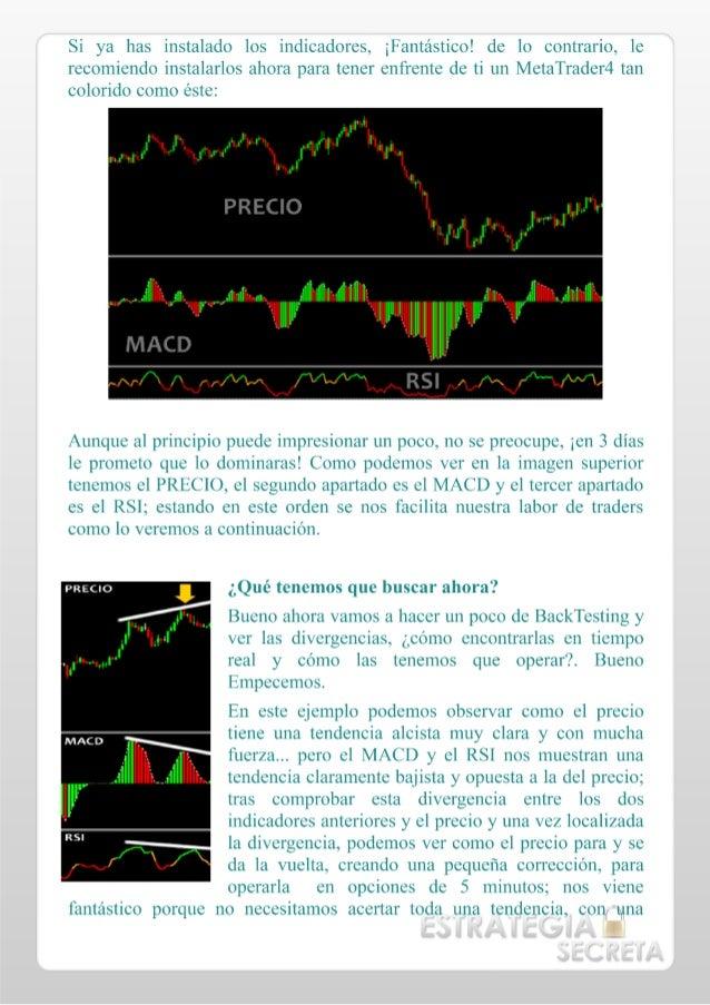 Opción binaria pdf