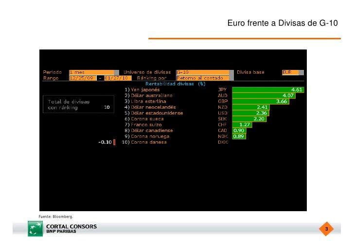 Estrategia Semanal de Cortal Consors Slide 3
