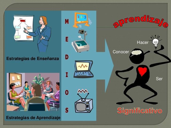 Estrategias enseñanza-aprendizaje. presentación Diseñada por el MTRO. JAVIER SOLIS NOYOLA Slide 3