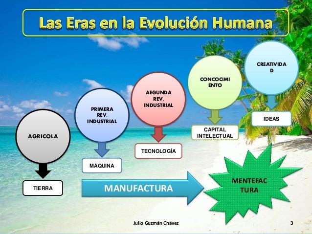 Estrategias metodologicas Slide 3