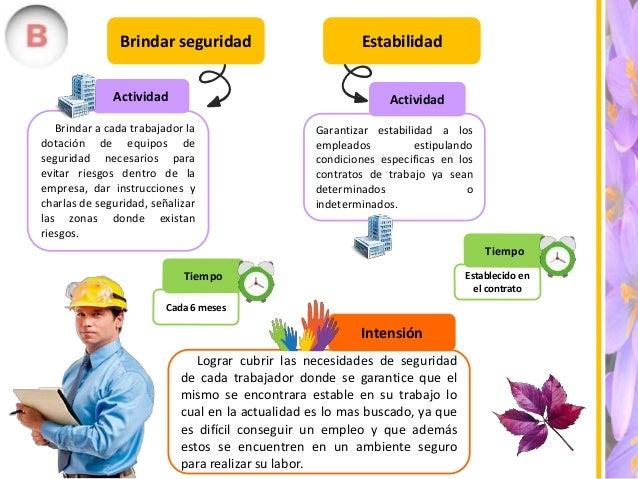 Estrategias Motivacionales Maria Velasco