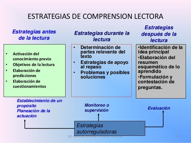 COMPRENSION LECTORA ESTRATEGIAS EBOOK
