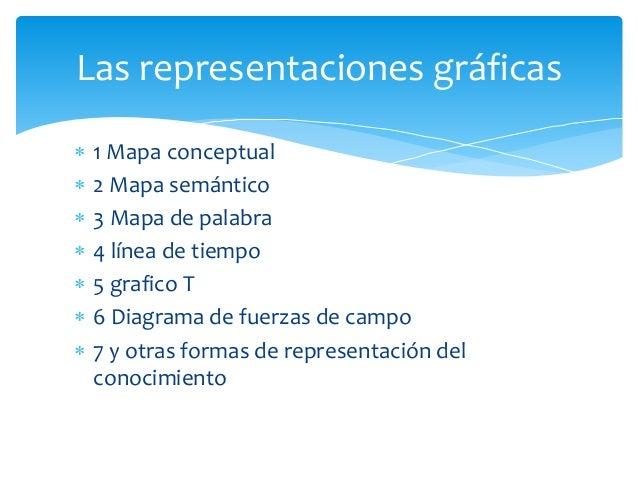 En la actualidad, y desde ya hace varias décadas, se ha hecho común e importante el uso de representaciones gráficas de l...