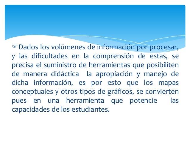 Basándonos en la propuesta del Doctor Agustín Campos Arenas, las representaciones elaboradas por los alumnos permiten vari...