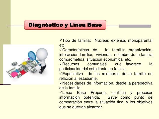 Estrategias para la participaci n de los padres guadalupe Tipos de familia nuclear
