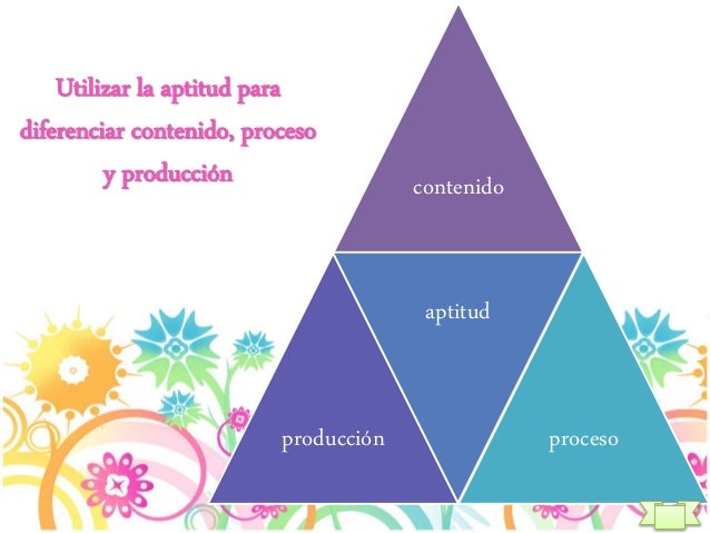contenido producción aptitud proceso Utilizar la aptitud para diferenciar contenido, proceso y producción