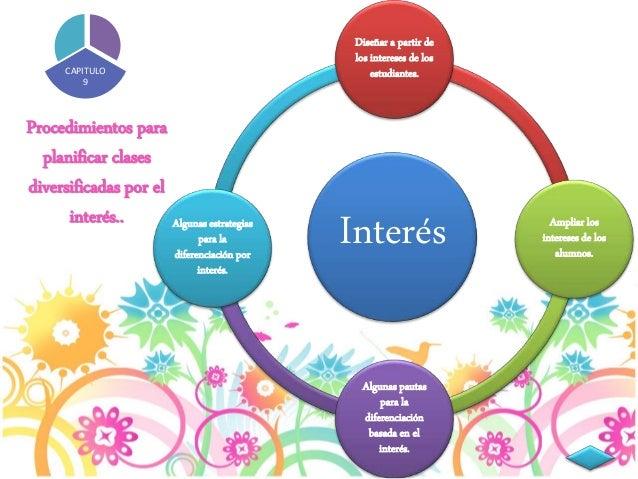 Interés Diseñar a partir de los intereses de los estudiantes. Ampliar los intereses de los alumnos. Algunas pautas para la...