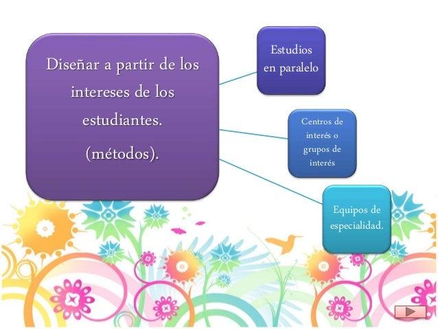 Diseñar a partir de los intereses de los estudiantes. (métodos). Estudios en paralelo Centros de interés o grupos de inter...