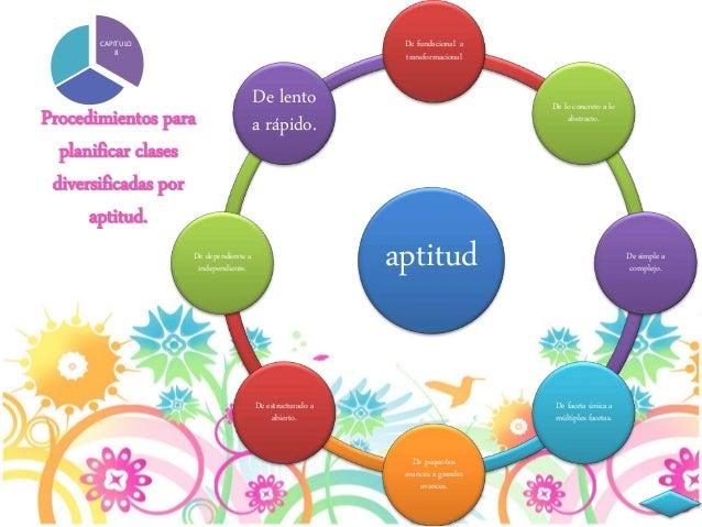 aptitud De fundacional a transformacional De lo concreto a lo abstracto. De simple a complejo. De faceta única a múltiples...