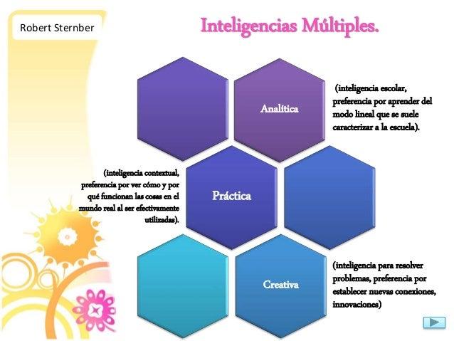 Inteligencias Múltiples. Analítica (inteligencia escolar, preferencia por aprender del modo lineal que se suele caracteriz...