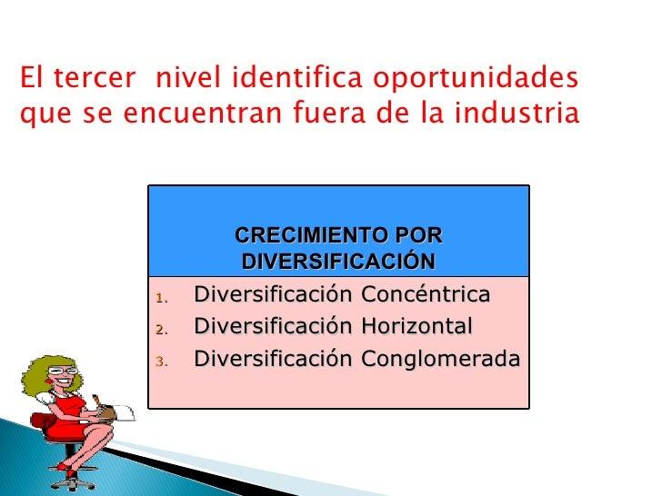 El tercer  nivel identifica oportunidades que se encuentran fuera de la industria CRECIMIENTO POR DIVERSIFICACIÓN <ul><li>...