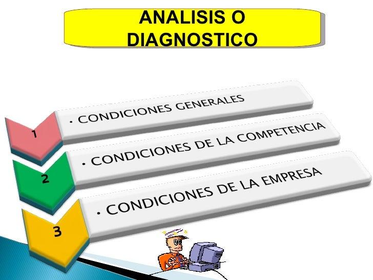 ANALISIS O DIAGNOSTICO