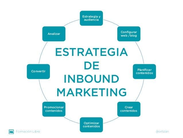 Formación Libre @ortizan  Estrategia y audiencia  Configurar web /blog  Planificar contenidos  Crear contenidos  Optimizar...