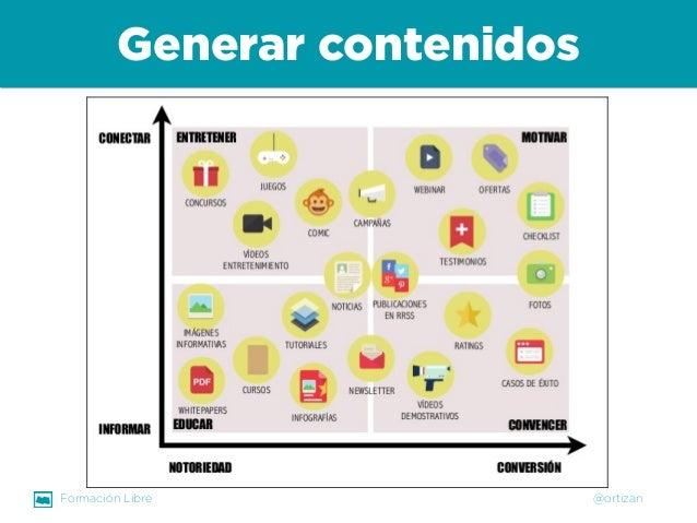 Formación Libre @ortizan  Generar contenidos