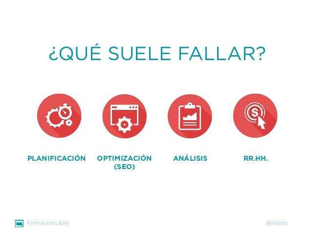 Formación Libre @ortizan  ¿QUÉ SUELE FALLAR?  PLANIFICACIÓN  OPTIMIZACIÓN (SEO)  ANÁLISIS  RR.HH.