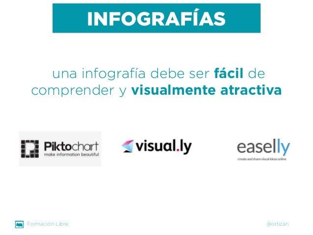 Formación Libre @ortizan  INFOGRAFÍAS  una infografía debe ser fácilde comprender y visualmente atractiva