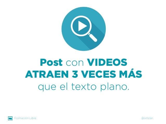 Formación Libre @ortizan  Post con VIDEOS  ATRAEN 3 VECES MÁSque el texto plano.