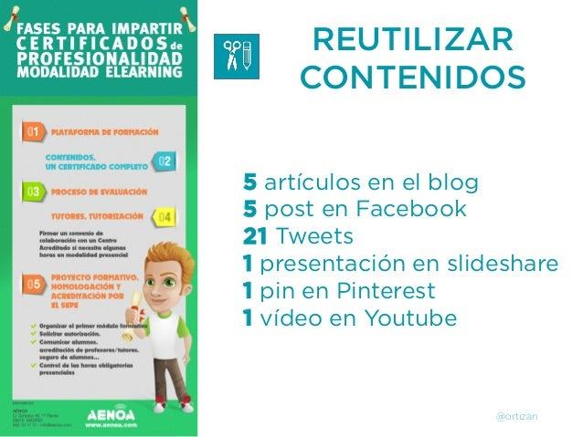 Formación Libre @ortizan  REUTILIZAR  CONTENIDOS  5artículos en el blog  5post en Facebook  21Tweets  1presentación en sli...