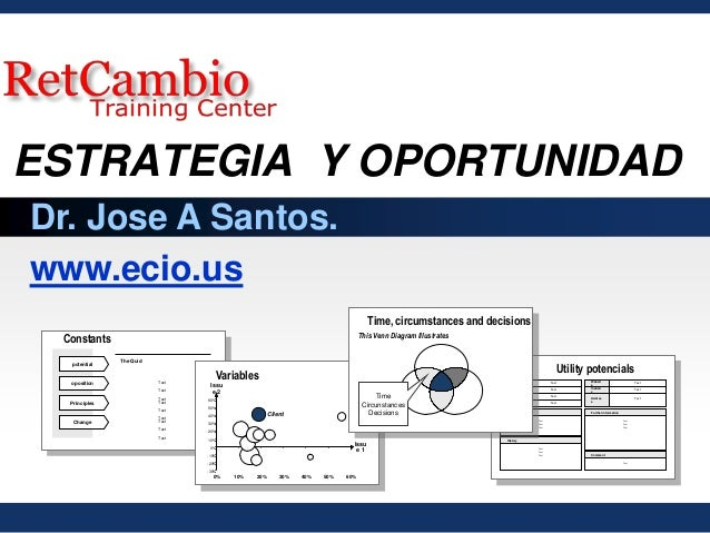 Dr. Jose A Santos. www.ecio.us Turnov er Text Locati on Text Staff Text Owner Text Websit e Text Industr y Text Addres s T...