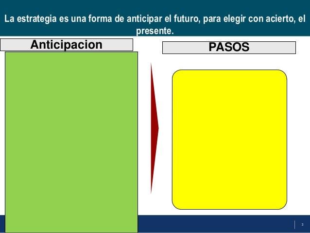 Estrategia y oportunidad Slide 3
