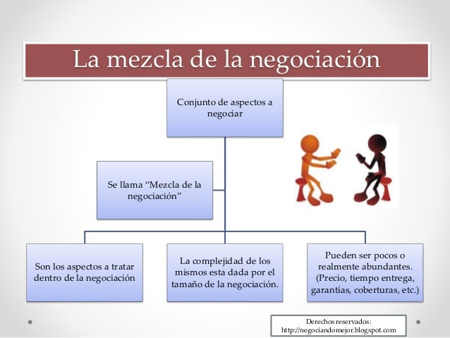 Estrategias y tácticas de negociación de opciones binarias en pdf