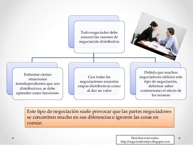 Estrategia y tácticas de negociación distributiva Slide 3