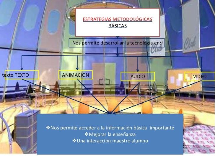 ESTRATEGIAS METODOLÓGICAS                                       BÁSICAS                         Nos permite desarrollar la...
