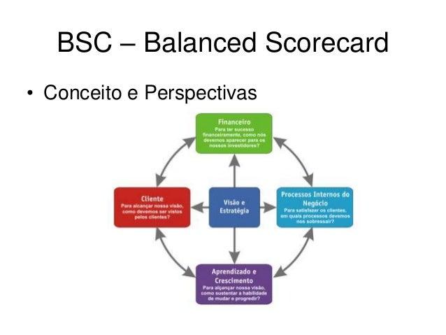 BSC – Balanced Scorecard • Conceito e Perspectivas
