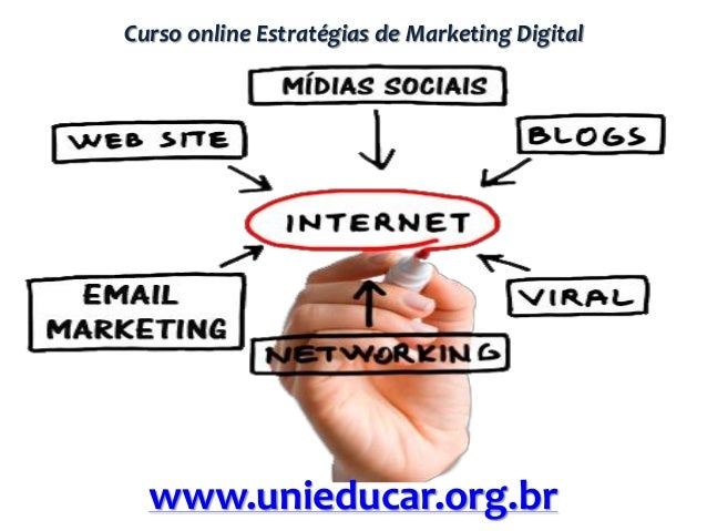 Curso online Estratégias de Marketing Digital www.unieducar.org.br