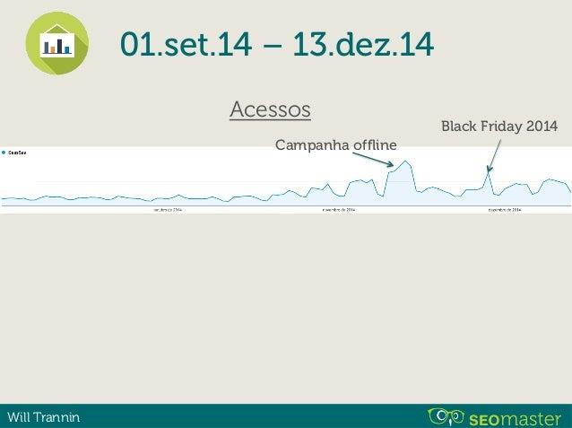 Will Trannin 01.set.14 – 13.dez.14 Acessos Receita Black Friday 2014 Campanha offline Black Friday 2014