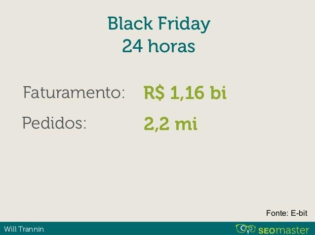 Will Trannin Ticket Médio: Black Friday R$ 1,16 bi 51% 2,2 mi R$ 522 Faturamento: Pedidos: 2013 x 2014: 24 horas Fonte: E-...