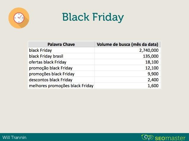 Will Trannin Black Friday (perfume)