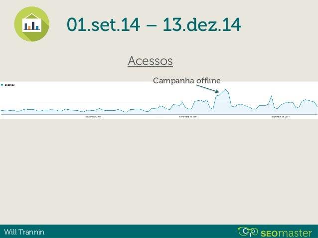 Will Trannin 01.set.14 – 13.dez.14 Acessos Receita Campanha offline Black Friday 2014