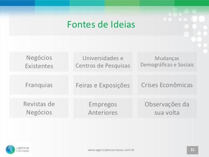 Fontes de IdeiasNegócios          Universidades e                       MudançasExistentes      Centros de Pesquisas      ...