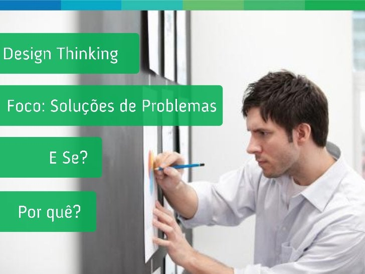Design Thinking Pensamento comação voltada para aempatia com foco  na solução de problemas e/ou    inovação.              ...