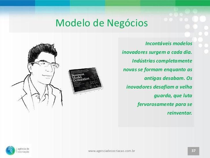 Modelo de Negócios                                         Incontáveis modelos                          inovadores surgem ...