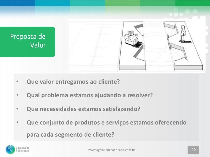 •   Que valor entregamos ao cliente?•   Qual problema estamos ajudando a resolver?•   Que necessidades estamos satisfazend...