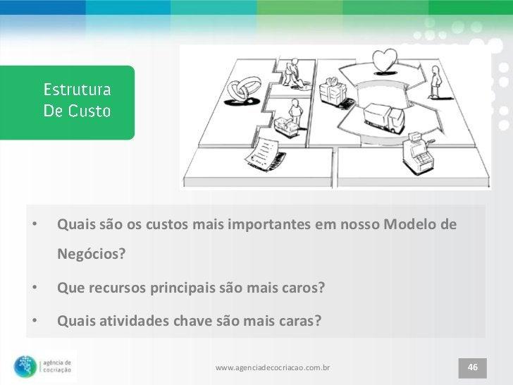 •   Quais são os custos mais importantes em nosso Modelo de    Negócios?•   Que recursos principais são mais caros?•   Qua...