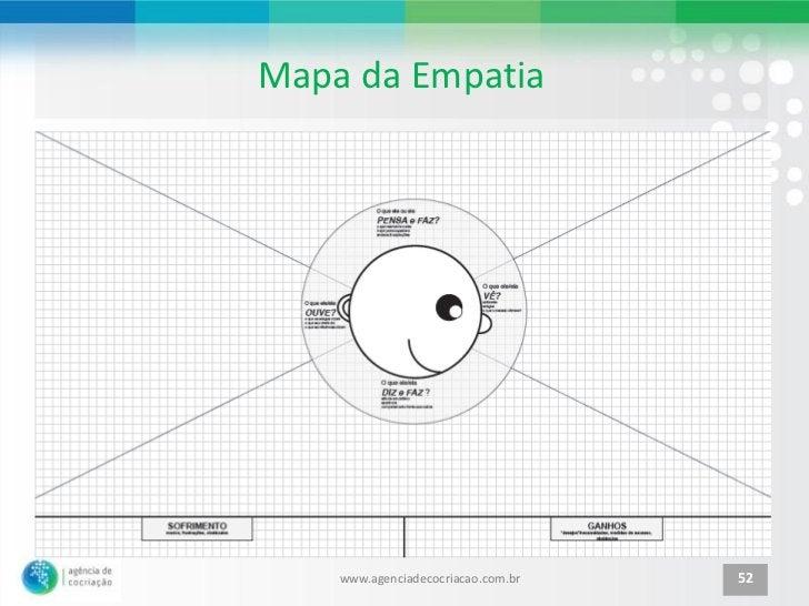 Mapa da Empatia    www.agenciadecocriacao.com.br   52