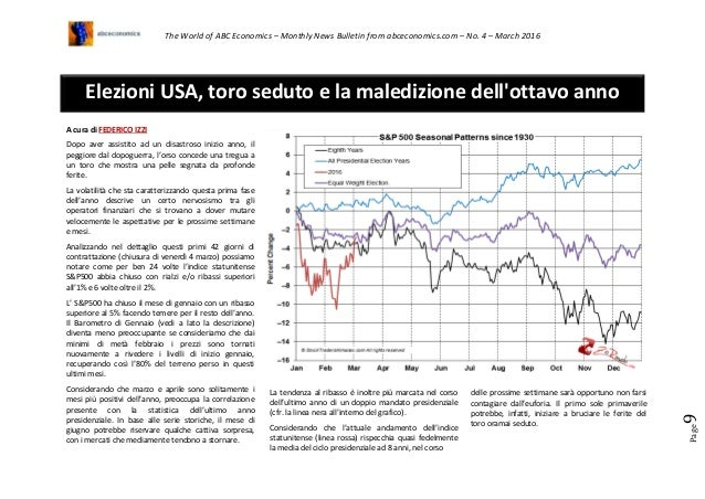 The World of ABC Economics – Monthly News Bulletin from abceconomics.com – No. 4 – March 2016 Page9 Elezioni USA, toro sed...