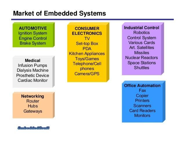 EMBEDDED SYSTEMS TUTORIAL PDF