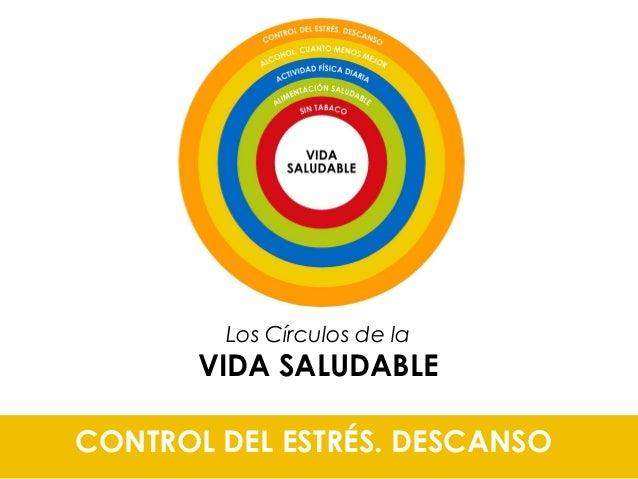 Los Círculos de la VIDA SALUDABLE CONTROL DEL ESTRÉS. DESCANSO