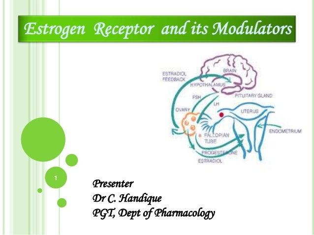 1 Estrogen Receptor and its Modulators Presenter Dr C. Handique PGT, Dept of Pharmacology