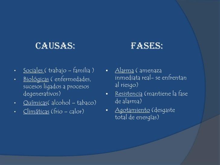 CAUSAS: <br /><ul><li>Sociales ( trabajo – familia )