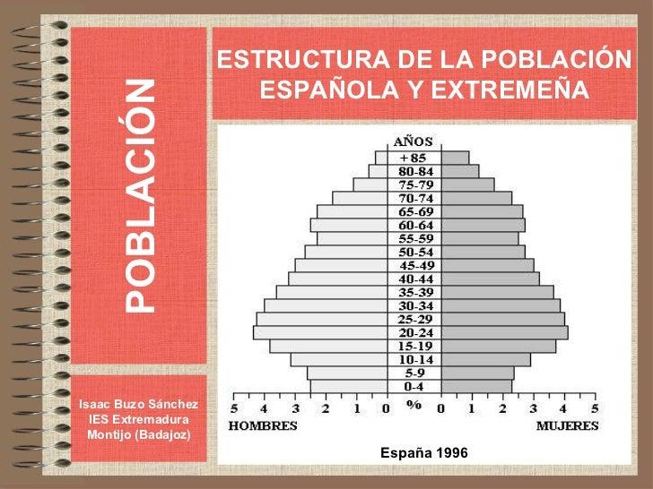 POBLACIÓN Isaac Buzo Sánchez IES Extremadura Montijo (Badajoz) ESTRUCTURA DE LA POBLACIÓN ESPAÑOLA Y EXTREMEÑA España 1996